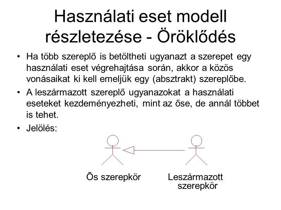 Használati eset modell részletezése - Öröklődés