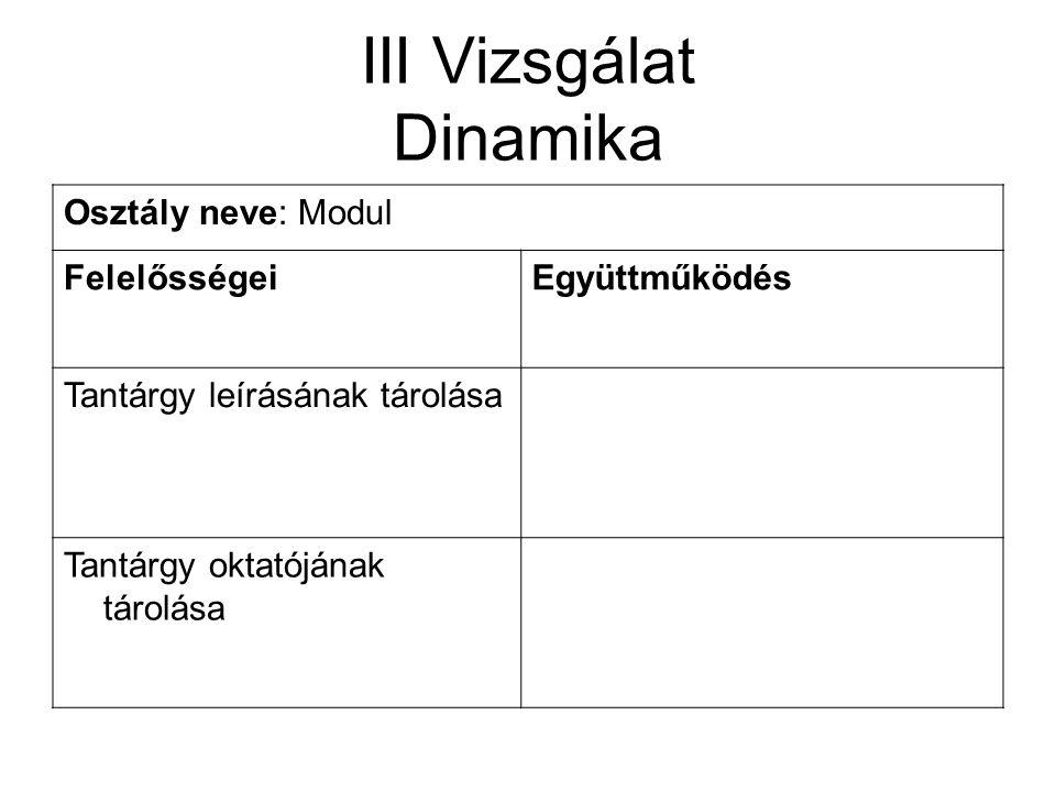 III Vizsgálat Dinamika