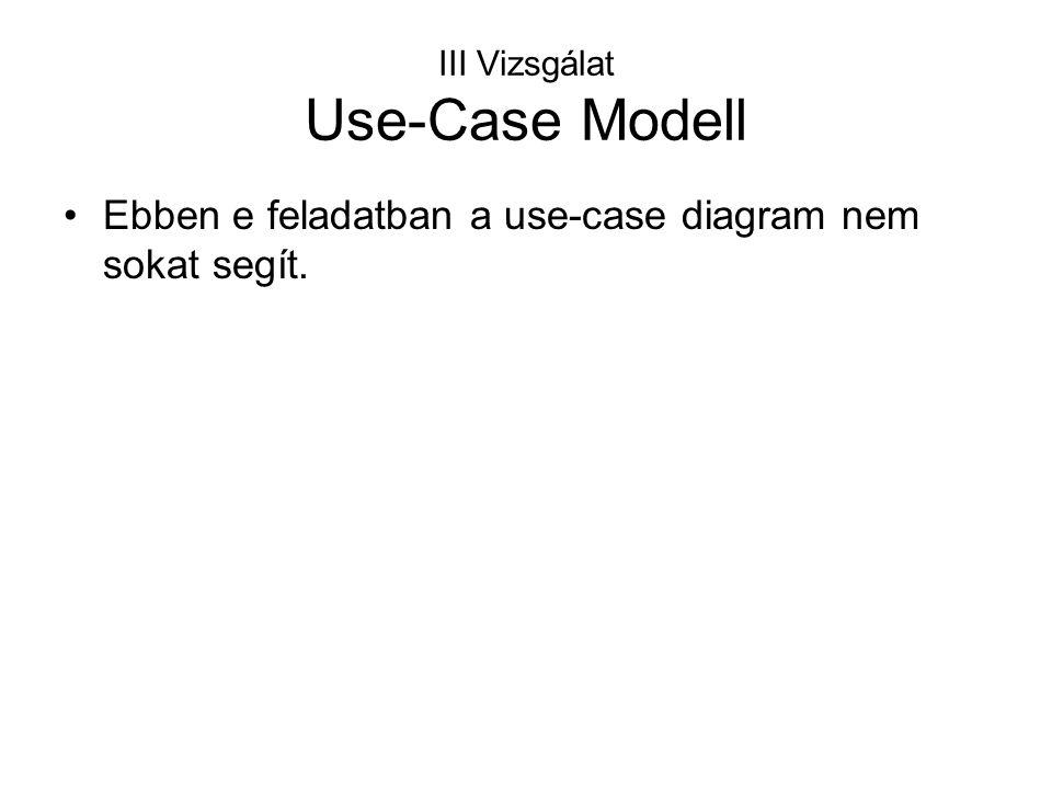 III Vizsgálat Use-Case Modell