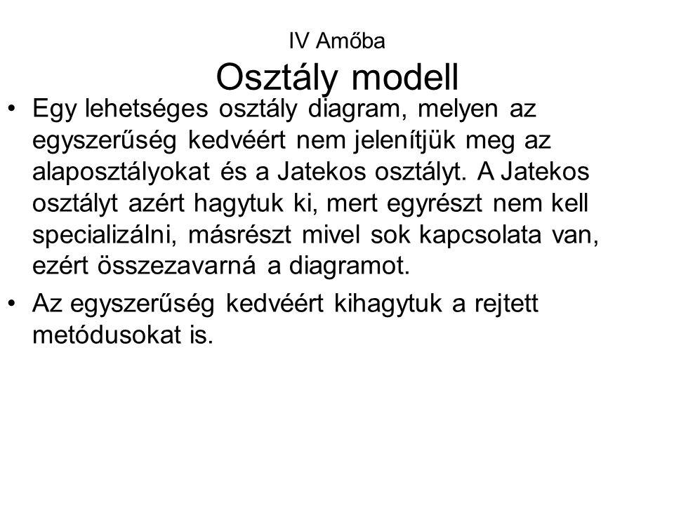IV Amőba Osztály modell