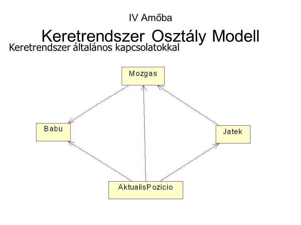 IV Amőba Keretrendszer Osztály Modell