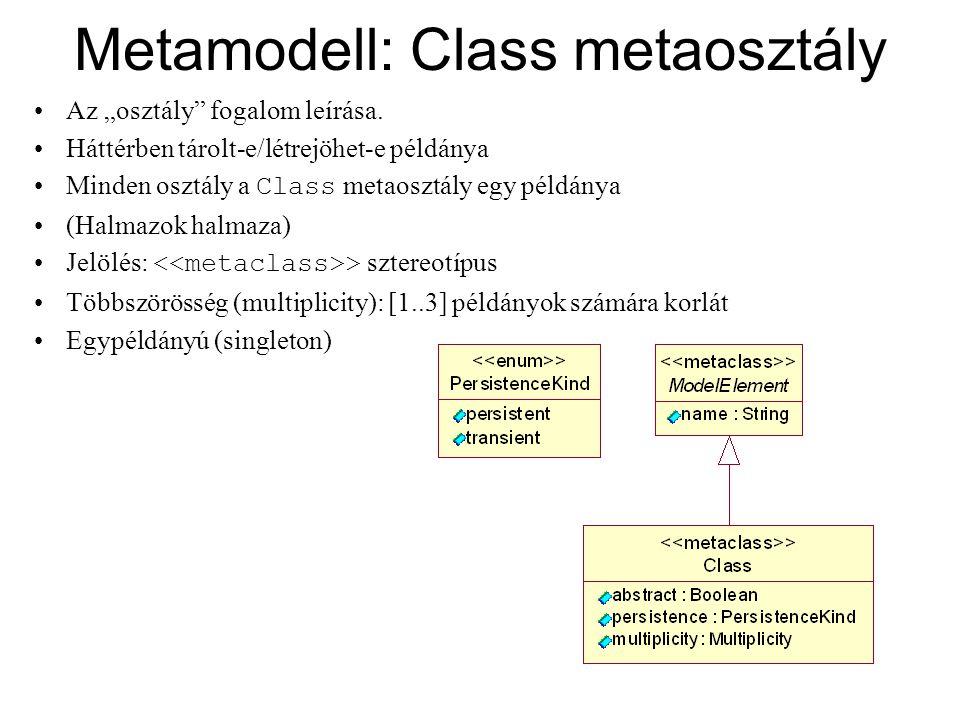 Metamodell: Class metaosztály