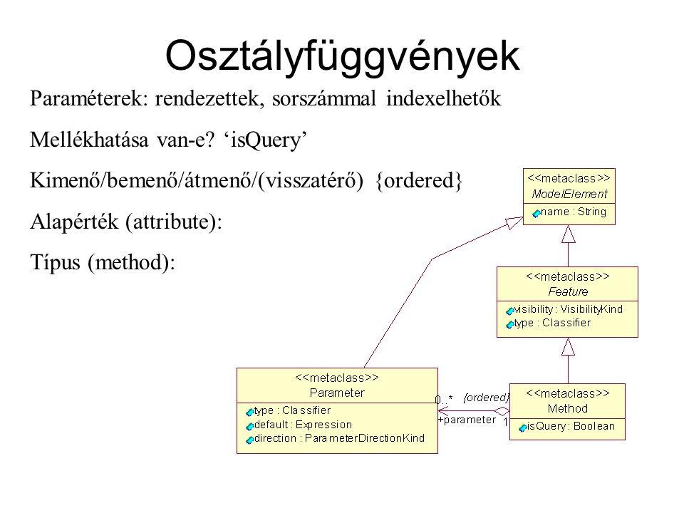 Osztályfüggvények Paraméterek: rendezettek, sorszámmal indexelhetők