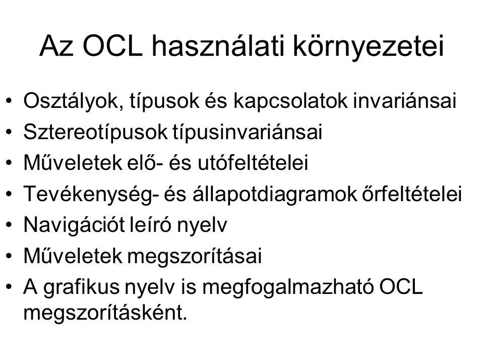 Az OCL használati környezetei