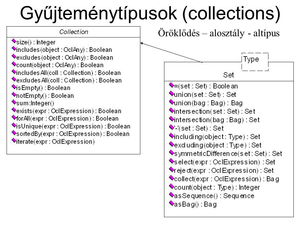 Gyűjteménytípusok (collections)
