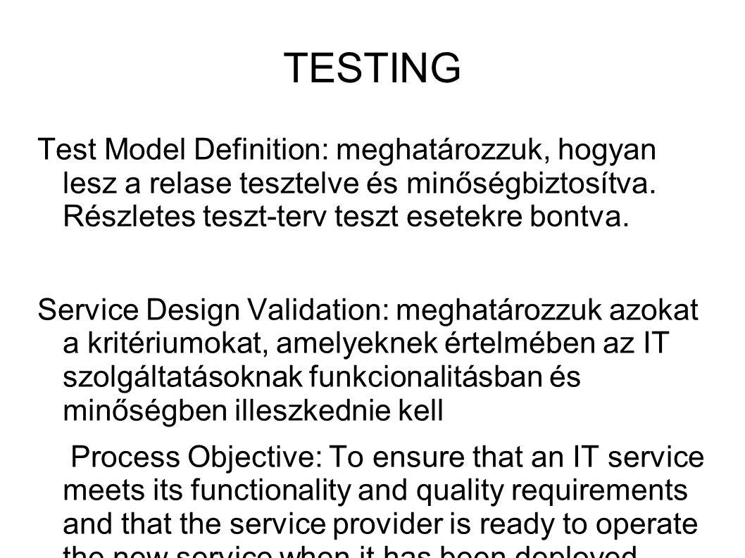 TESTING Test Model Definition: meghatározzuk, hogyan lesz a relase tesztelve és minőségbiztosítva. Részletes teszt-terv teszt esetekre bontva.