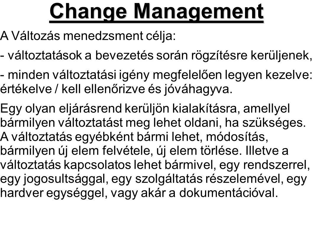 Change Management A Változás menedzsment célja: