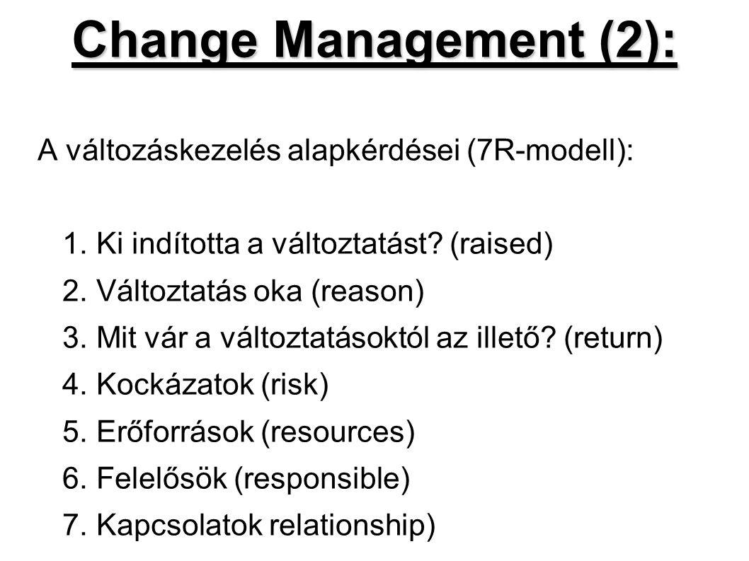 Change Management (2): A változáskezelés alapkérdései (7R-modell):