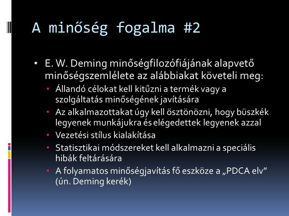 A minőség fogalma #2 E. W. Deming minőségfilozófiájának alapvető minőségszemlélete az alábbiakat követeli meg: