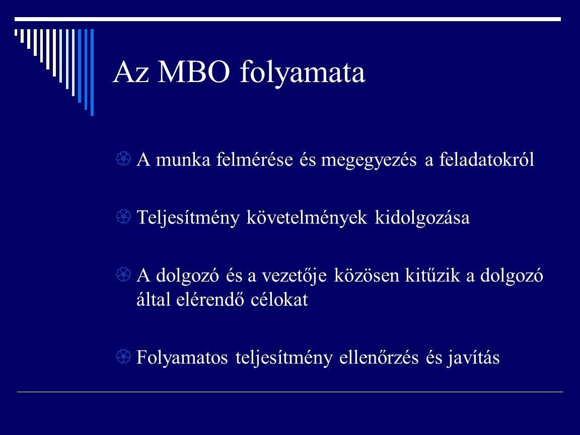 Az MBO folyamata A munka felmérése és megegyezés a feladatokról