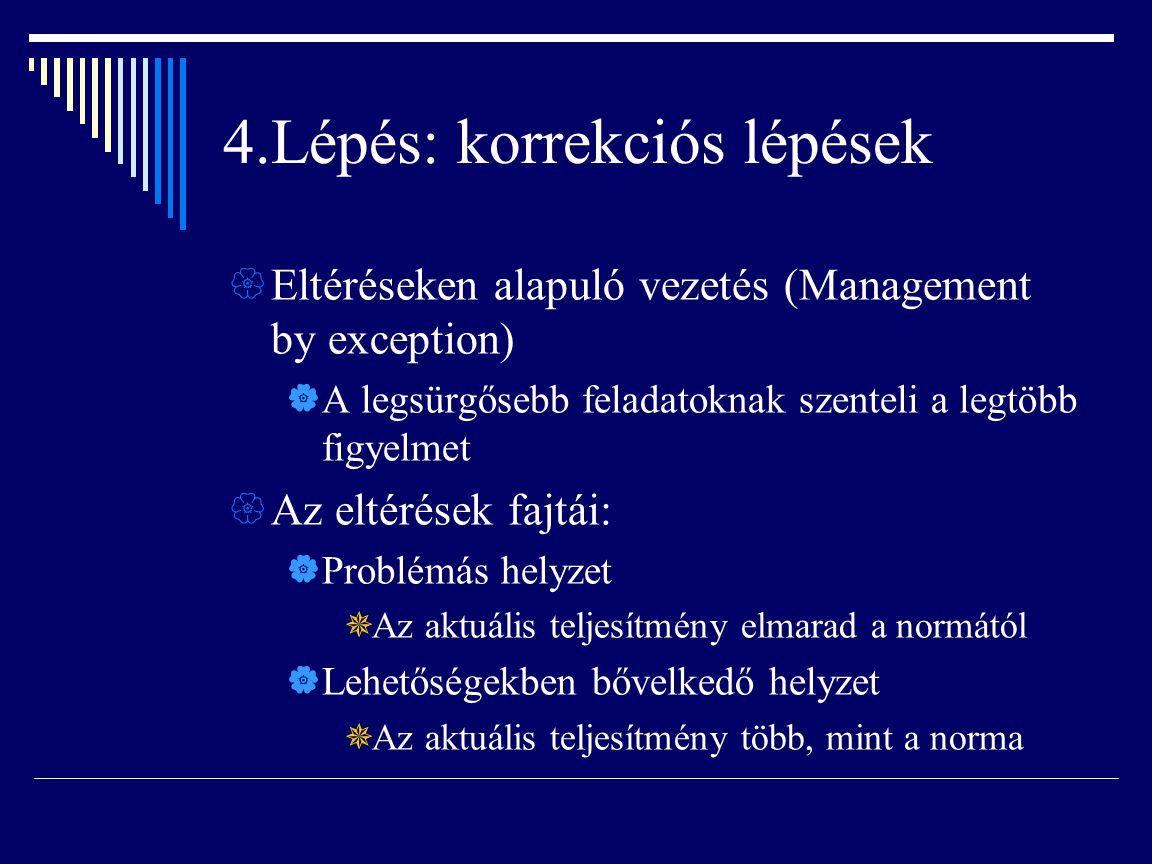 4.Lépés: korrekciós lépések