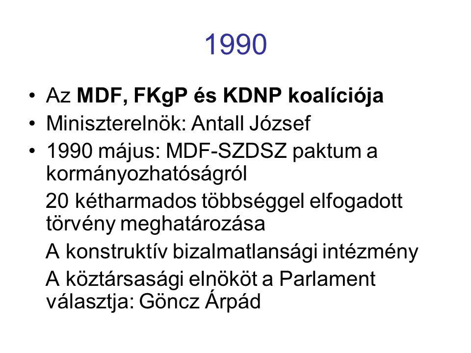 1990 Az MDF, FKgP és KDNP koalíciója Miniszterelnök: Antall József