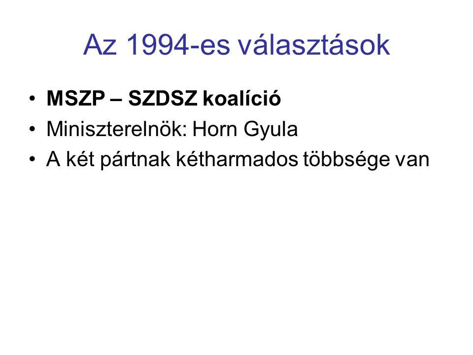 Az 1994-es választások MSZP – SZDSZ koalíció