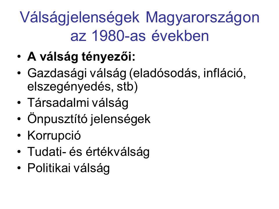 Válságjelenségek Magyarországon az 1980-as években