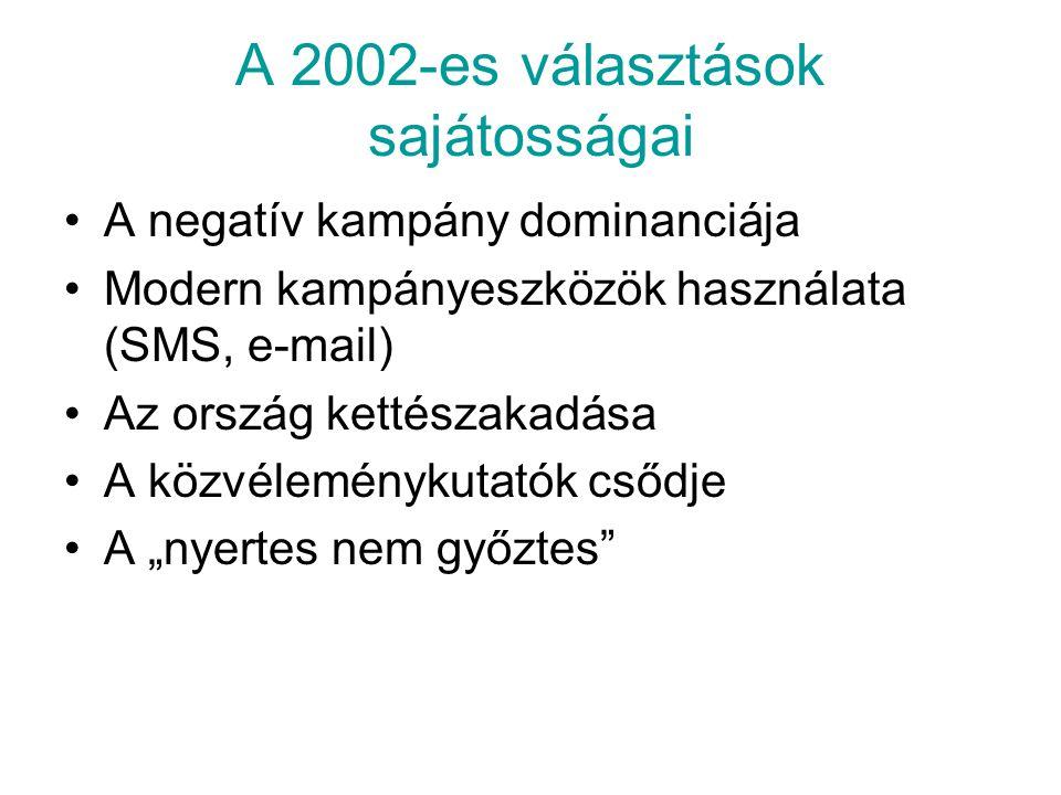 A 2002-es választások sajátosságai