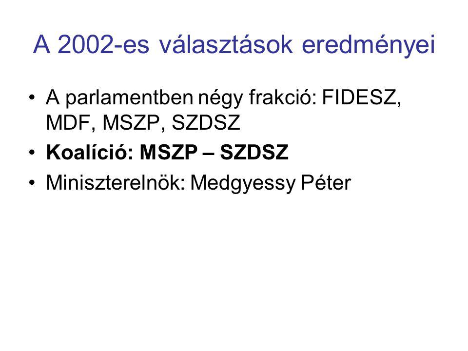A 2002-es választások eredményei