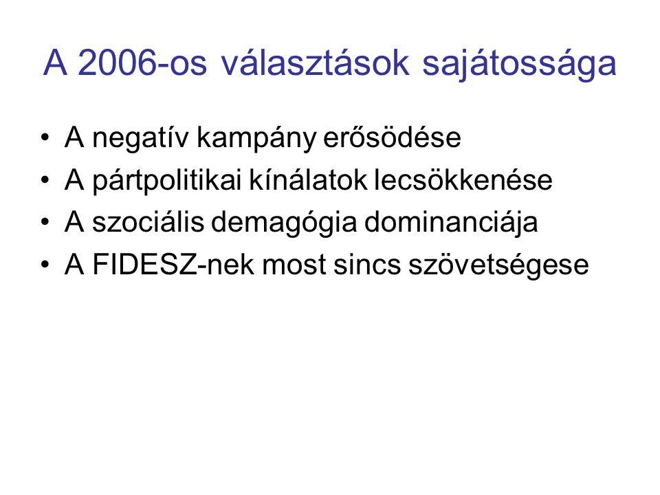 A 2006-os választások sajátossága