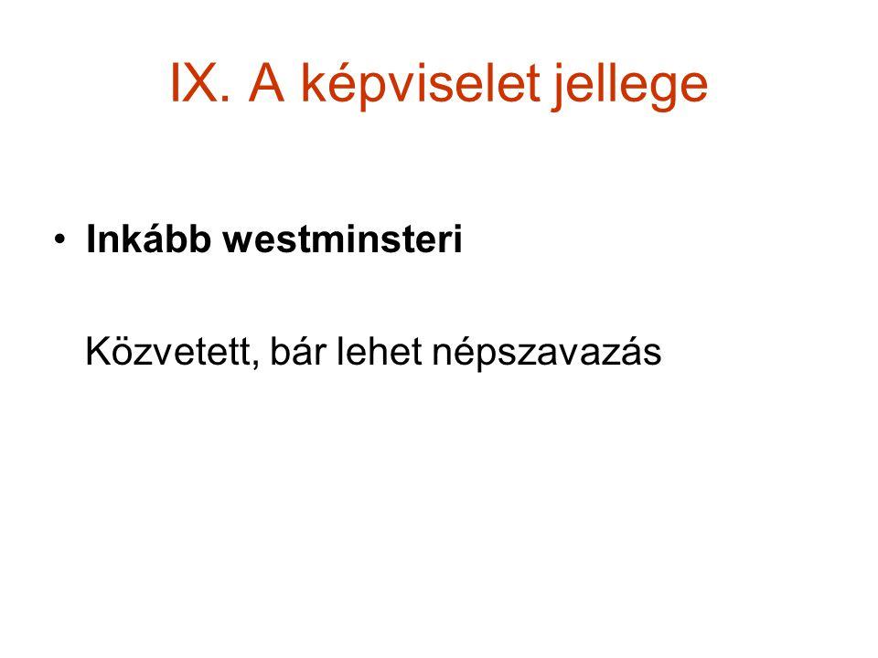 IX. A képviselet jellege