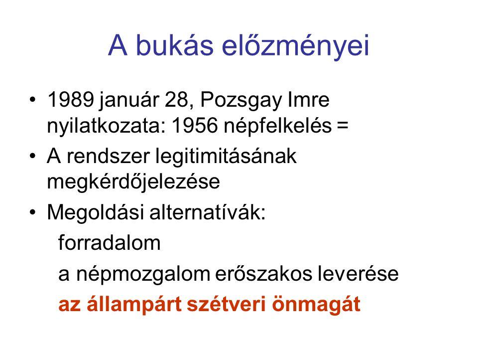 A bukás előzményei 1989 január 28, Pozsgay Imre nyilatkozata: 1956 népfelkelés = A rendszer legitimitásának megkérdőjelezése.