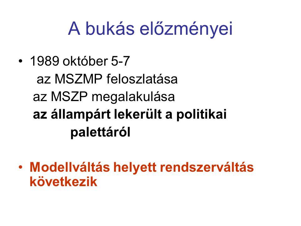 A bukás előzményei 1989 október 5-7 az MSZMP feloszlatása