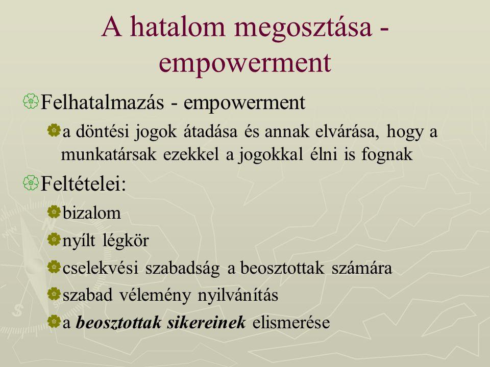 A hatalom megosztása - empowerment