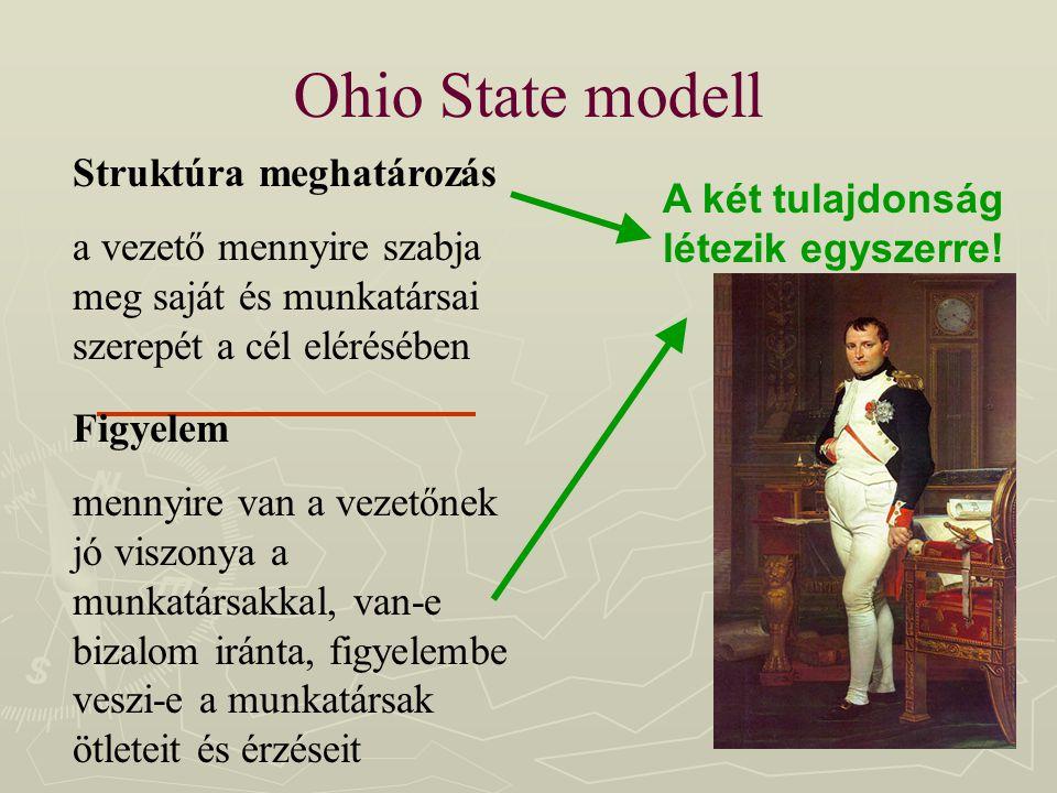 Ohio State modell Struktúra meghatározás