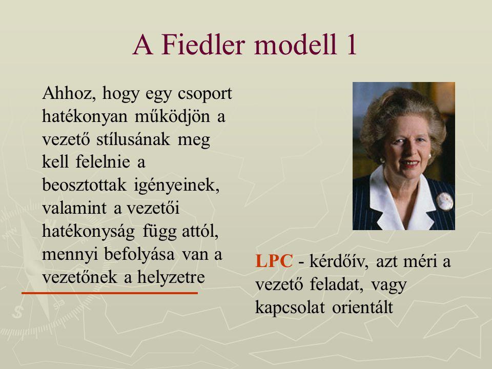 A Fiedler modell 1