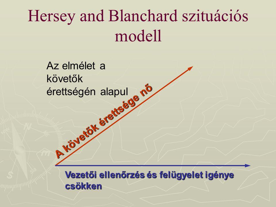 Hersey and Blanchard szituációs modell