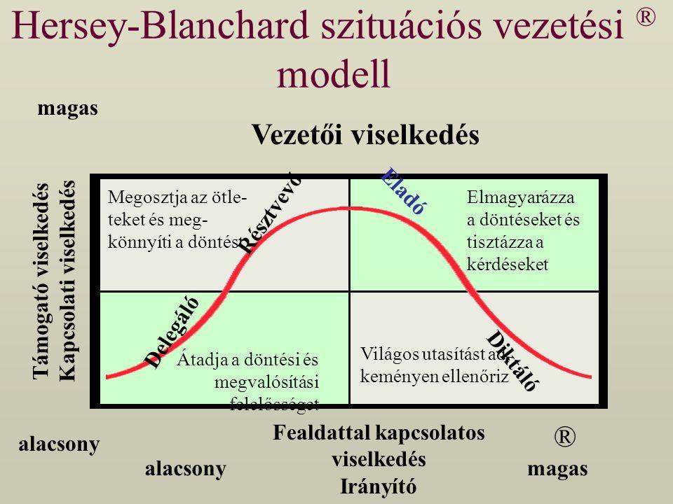 Hersey-Blanchard szituációs vezetési ® modell