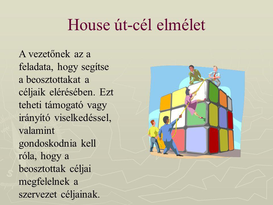 House út-cél elmélet