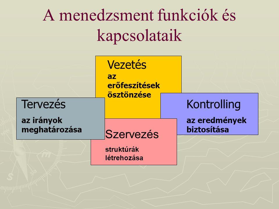 A menedzsment funkciók és kapcsolataik