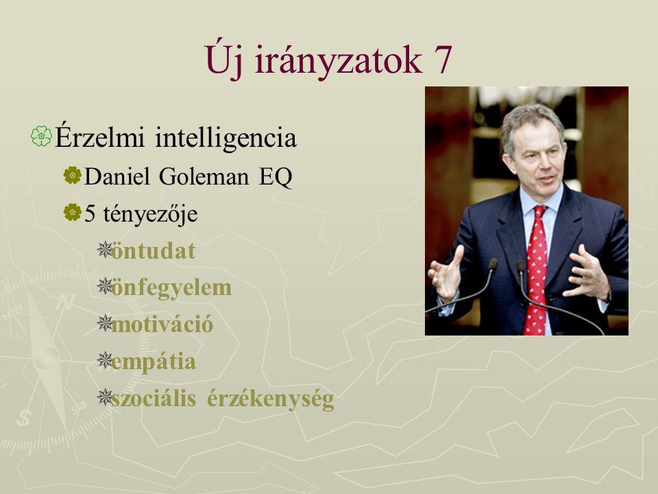 Új irányzatok 7 Érzelmi intelligencia Daniel Goleman EQ 5 tényezője