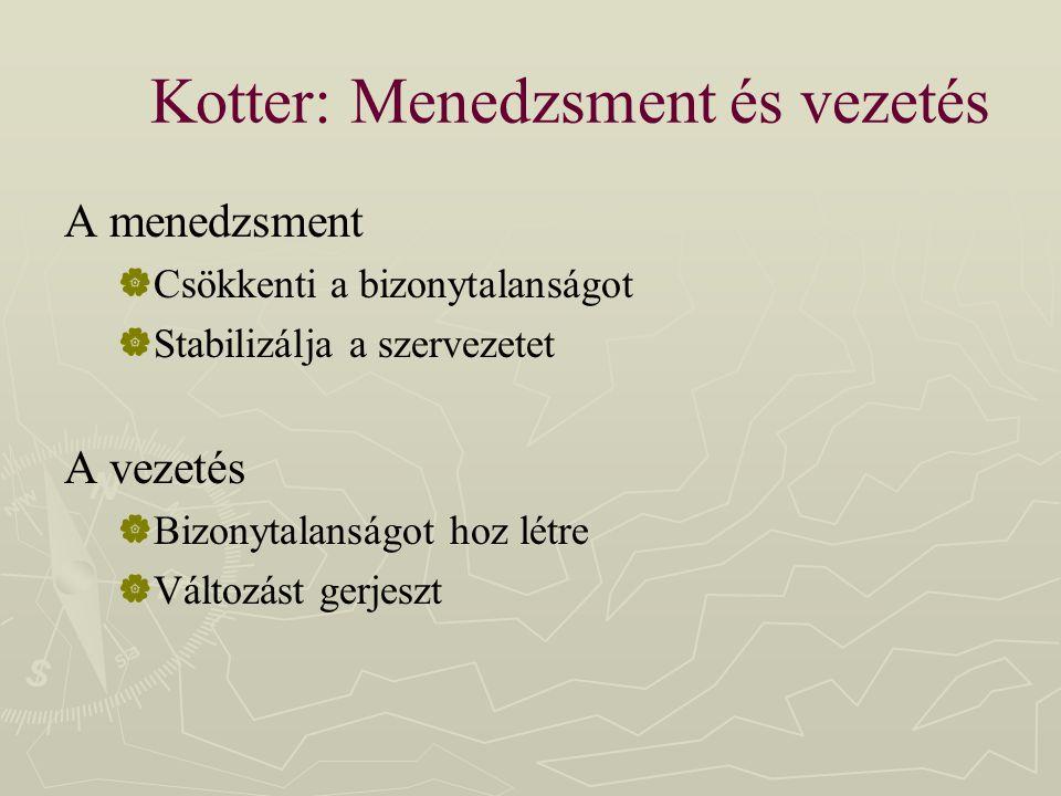 Kotter: Menedzsment és vezetés