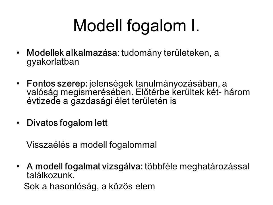 Modell fogalom I. Modellek alkalmazása: tudomány területeken, a gyakorlatban.