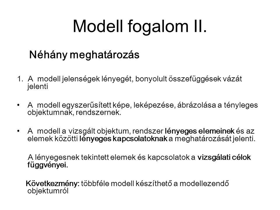 Modell fogalom II. Néhány meghatározás