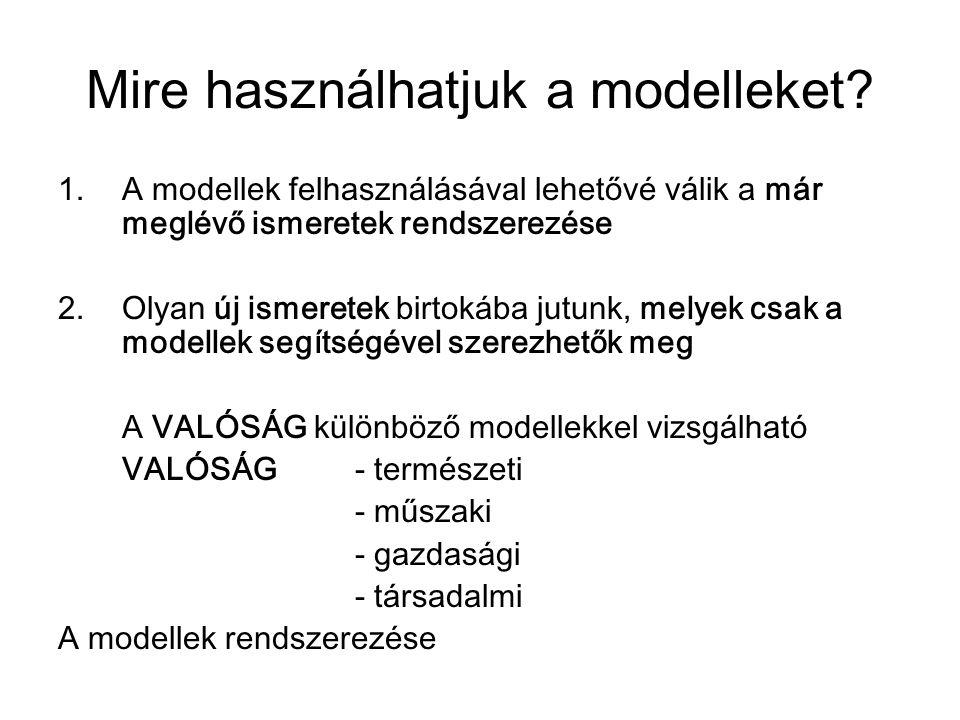 Mire használhatjuk a modelleket