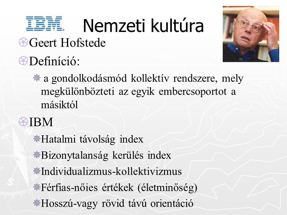 Nemzeti kultúra Geert Hofstede Definíció: IBM
