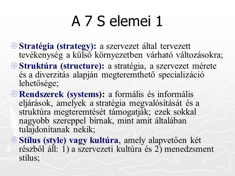 A 7 S elemei 1 Stratégia (strategy): a szervezet által tervezett tevékenység a külső környezetben várható változásokra;