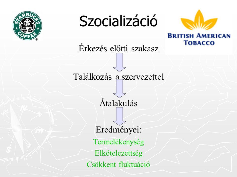 Szocializáció Érkezés előtti szakasz Találkozás a szervezettel