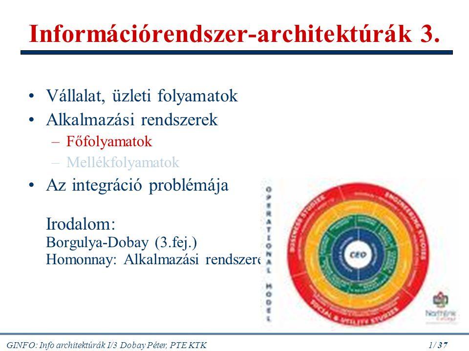 Információrendszer-architektúrák 3.