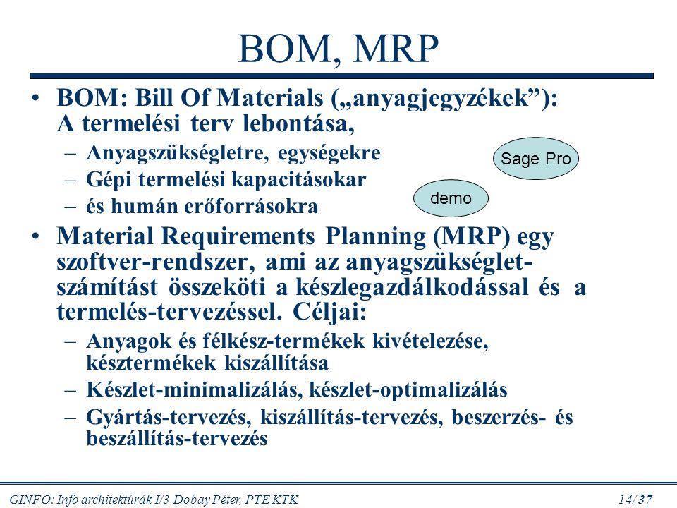 """BOM, MRP BOM: Bill Of Materials (""""anyagjegyzékek ): A termelési terv lebontása, Anyagszükségletre, egységekre."""