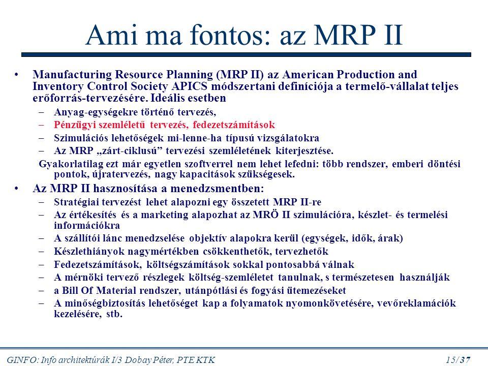 Ami ma fontos: az MRP II