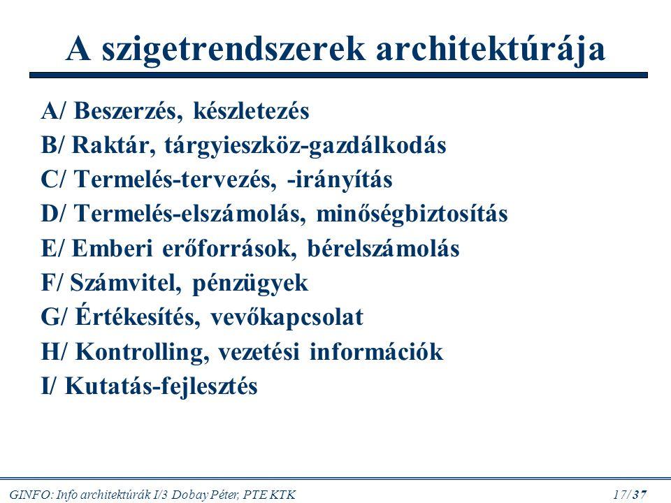 A szigetrendszerek architektúrája