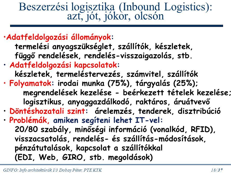 Beszerzési logisztika (Inbound Logistics): azt, jót, jókor, olcsón
