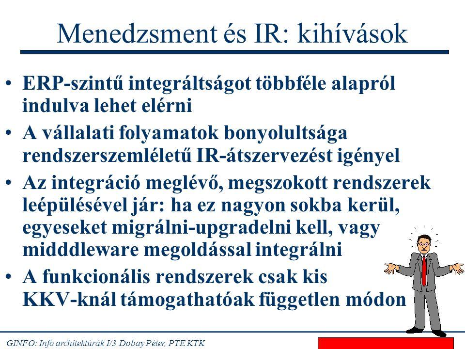 Menedzsment és IR: kihívások