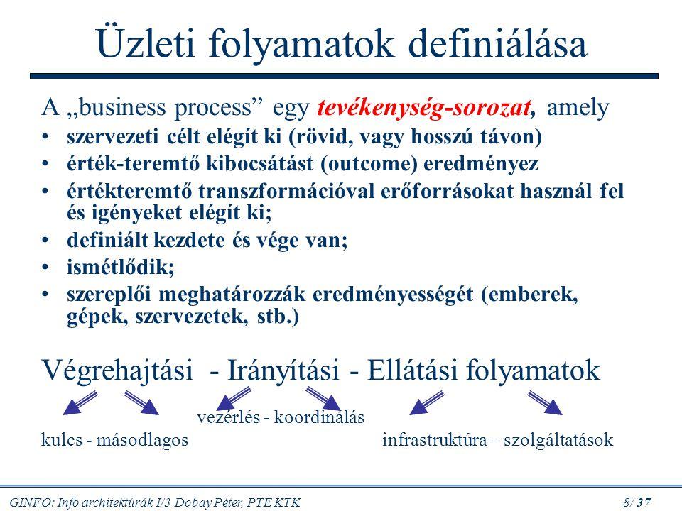 Üzleti folyamatok definiálása