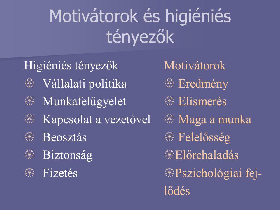 Motivátorok és higiéniés tényezők