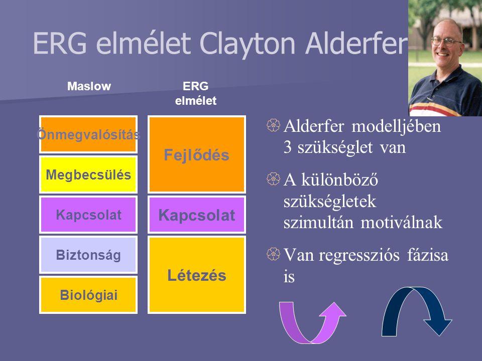 ERG elmélet Clayton Alderfer