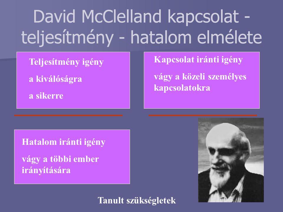 David McClelland kapcsolat -teljesítmény - hatalom elmélete