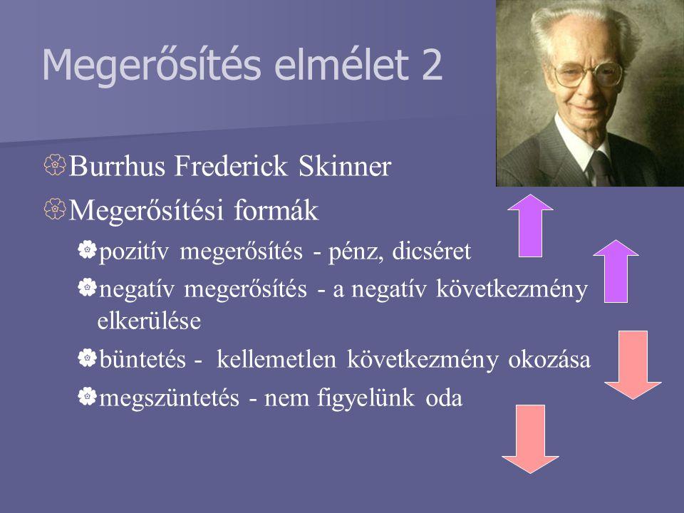 Megerősítés elmélet 2 Burrhus Frederick Skinner Megerősítési formák